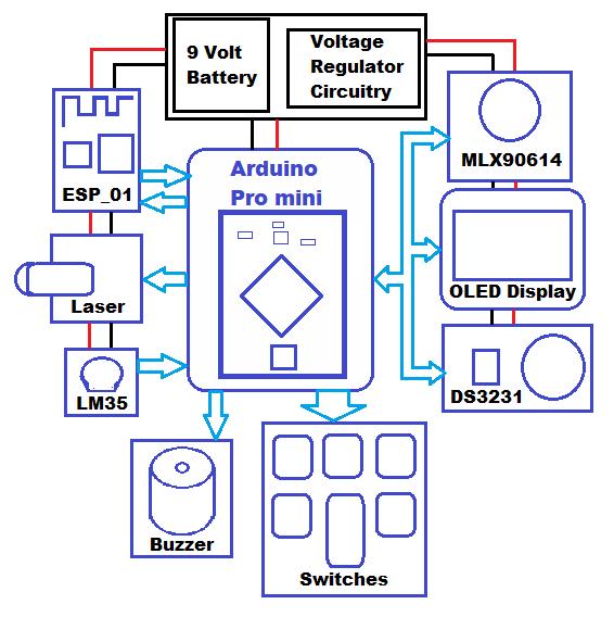 Arduino_Block